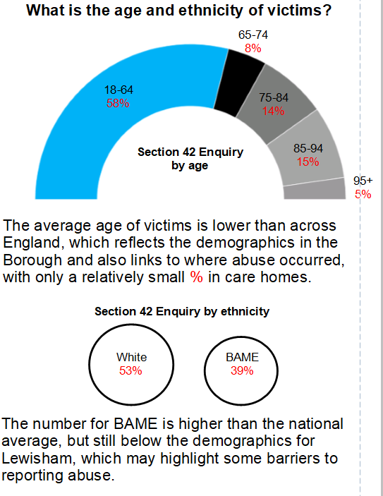 image of what is the age and ethnicity of victims