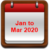 Jan to March 2020 2